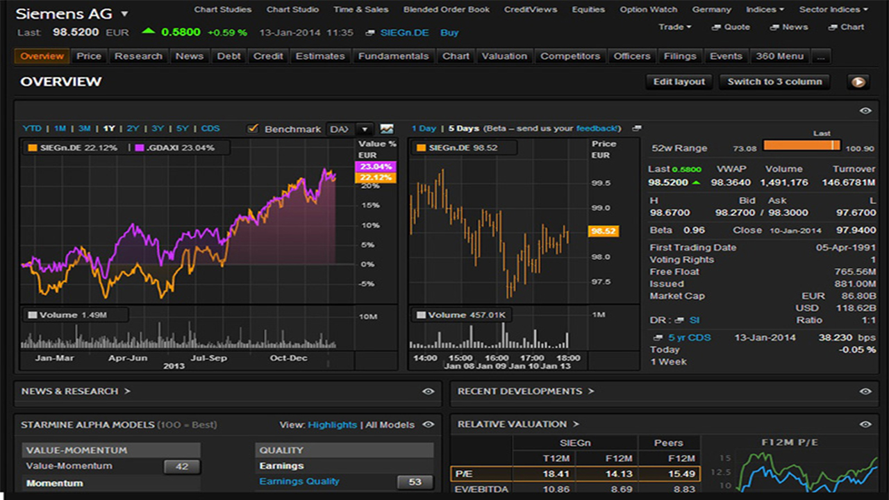 Eikon Overview Screenshot