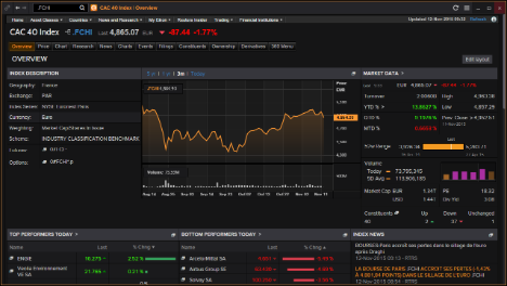 Screenshot of Eikon Index